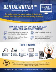 Nierman Practice Management's DentalWriter Flyer