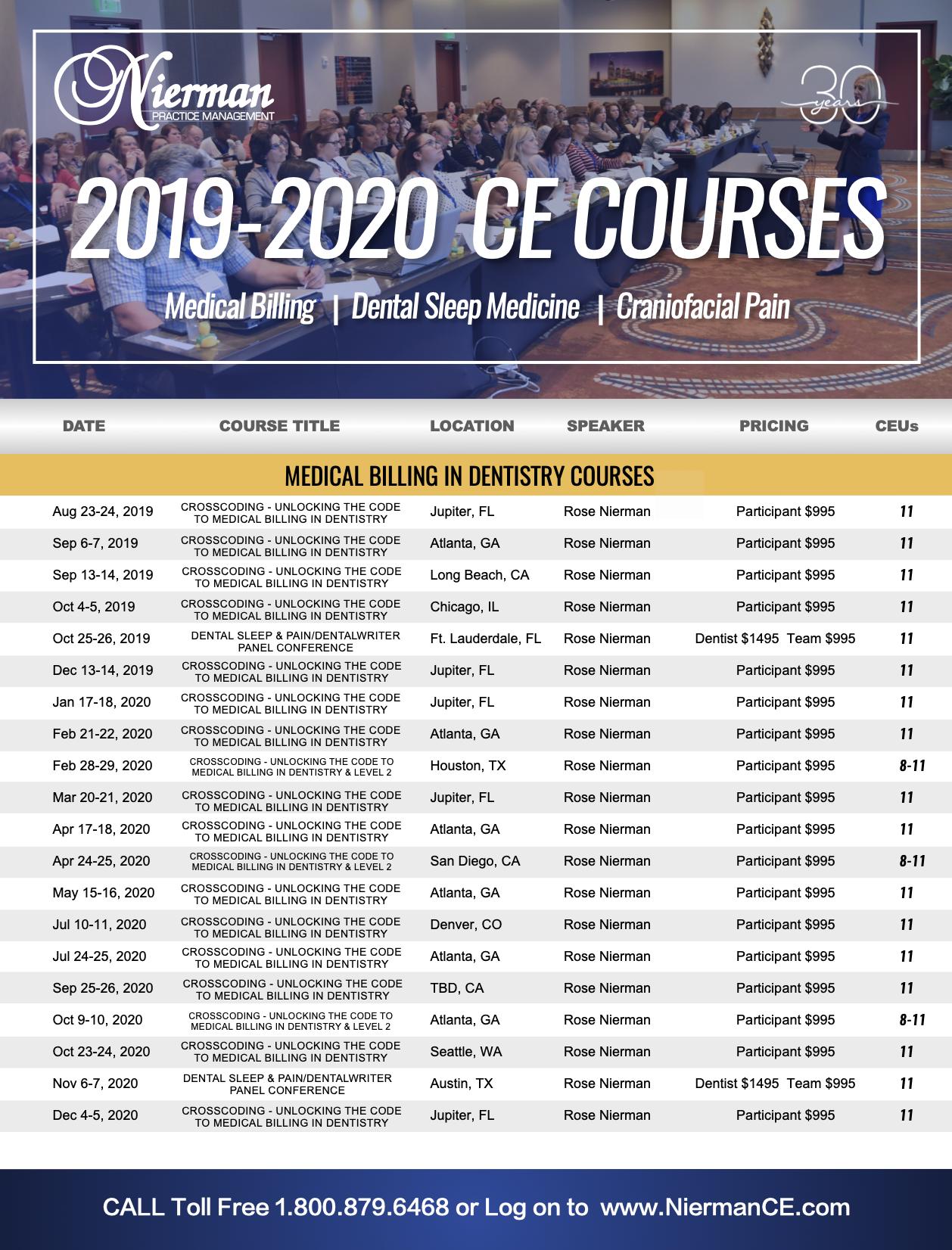 2019 CE Course Schedule | Dental Sleep Medicine, Medical